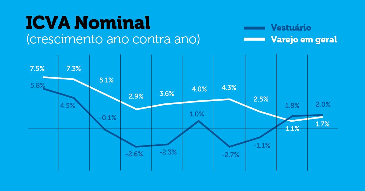ICVA Nominal